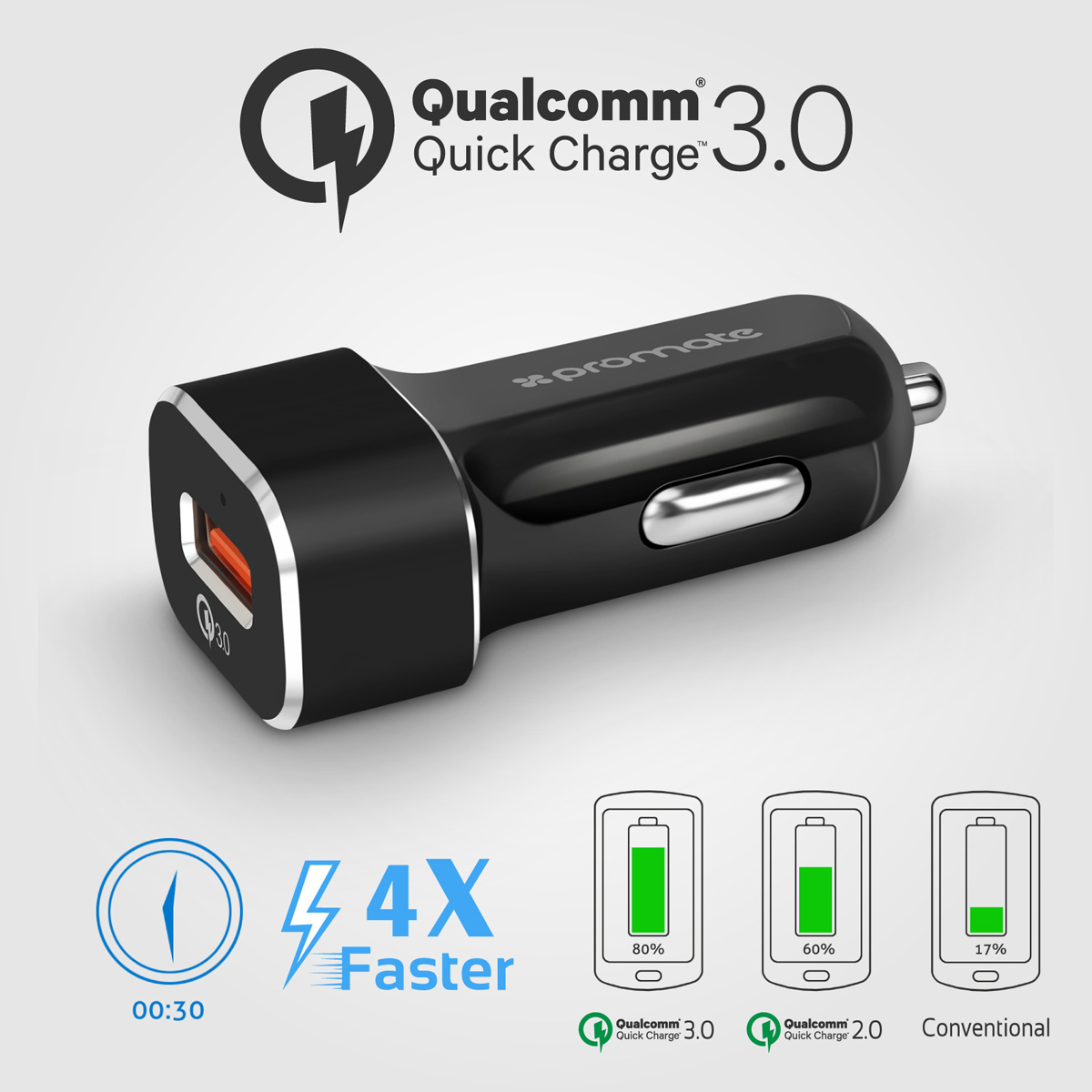 qualcomm quick charge 3.0 samsung s9